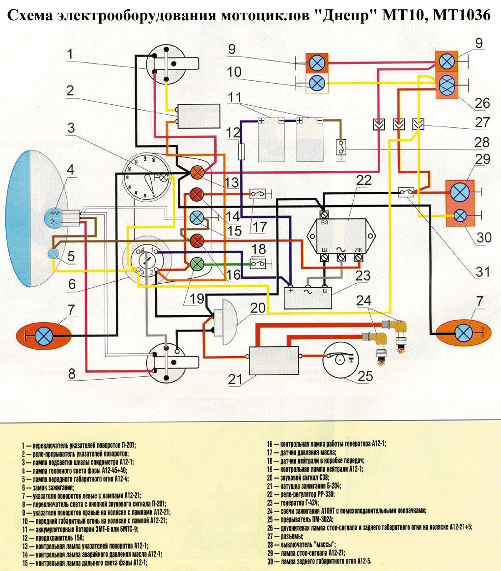 схема элекрооборудования мотоцикла урал